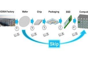 Quy trình sản xuất SSD